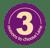 3 reason circle
