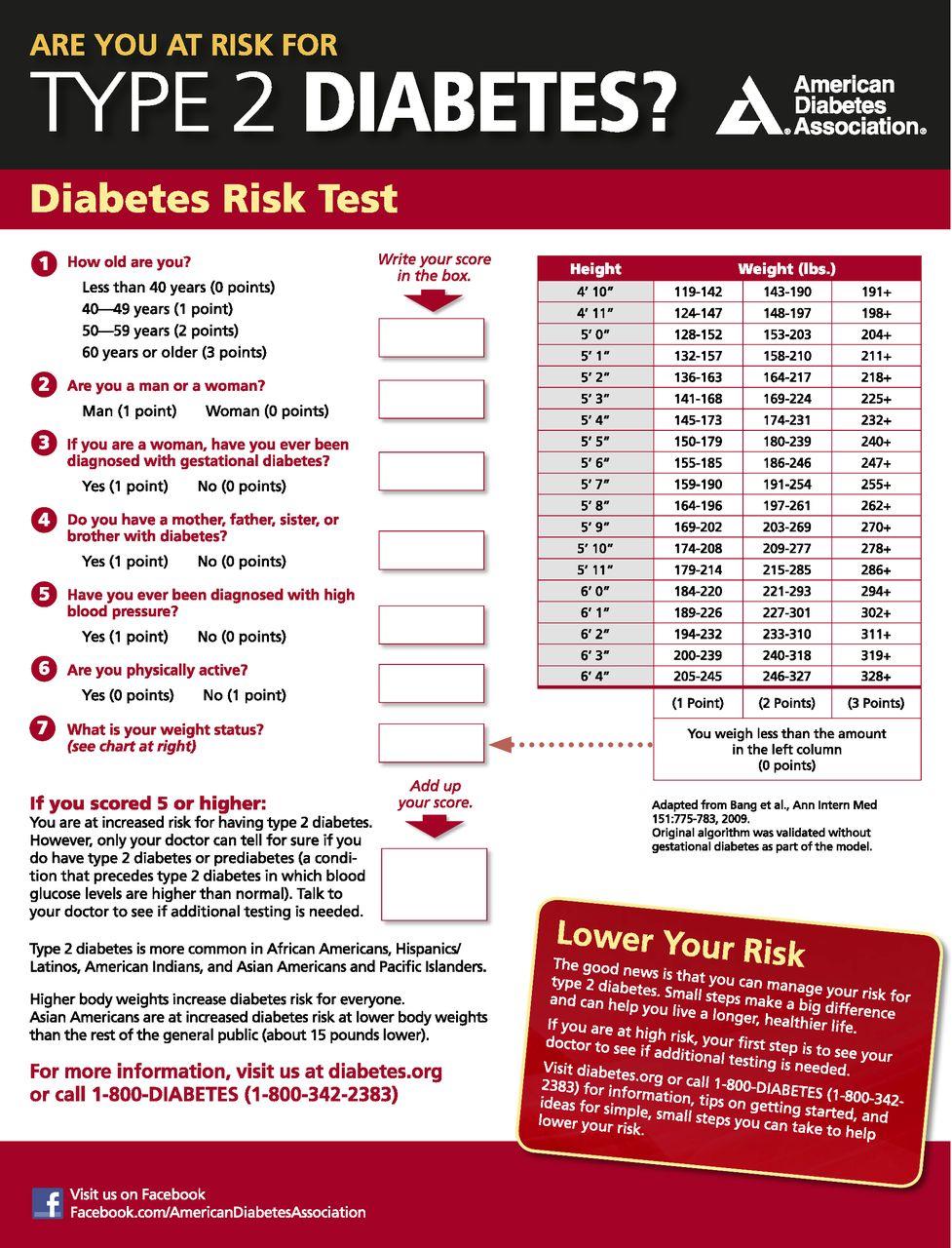 diabetes risk test