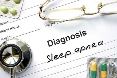 Sleep Study Diagnosis at Lane Regional