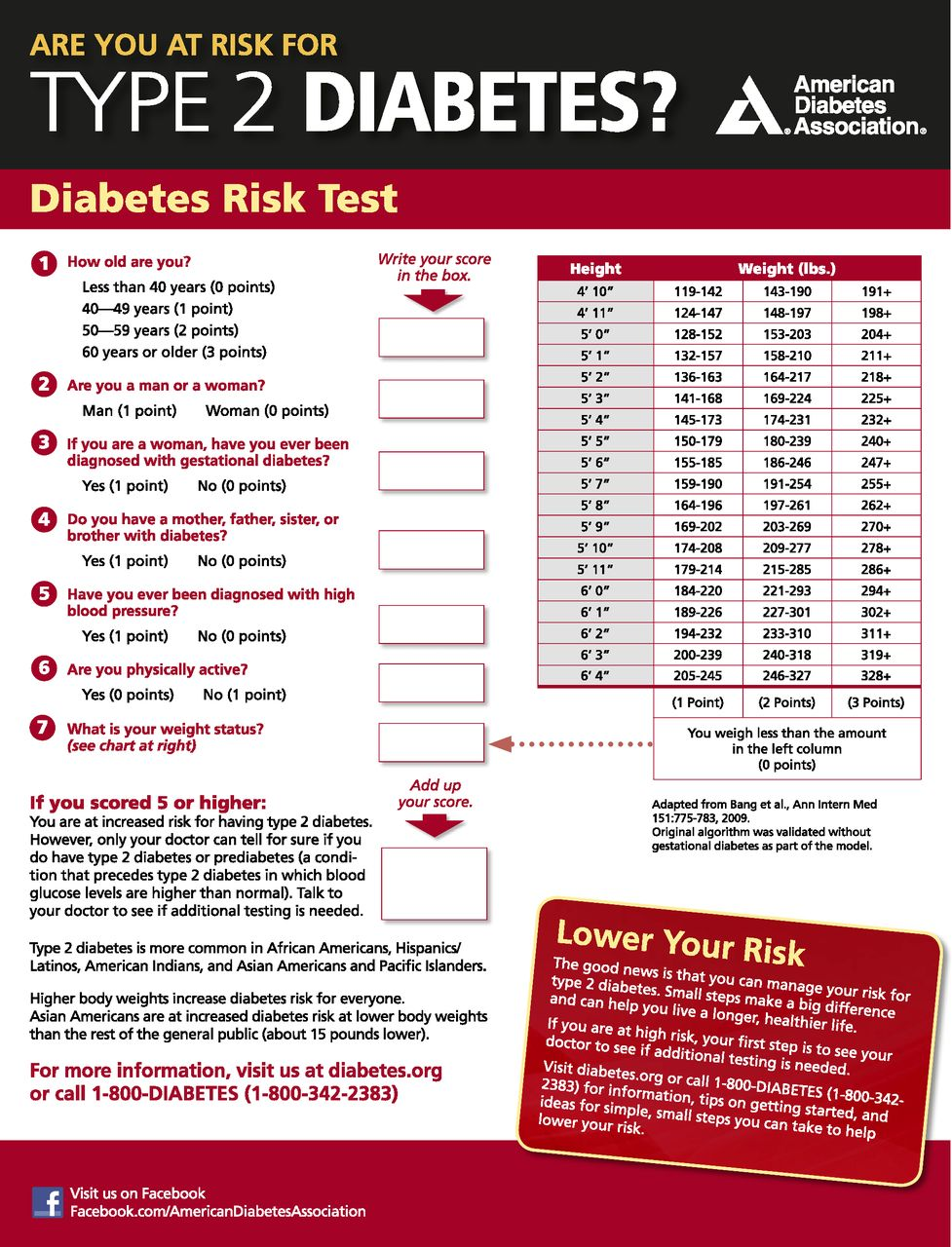 American Diabetes Association® Alert Day®