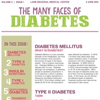 The Many Faces of Diabetes Volume 2, Issue 1